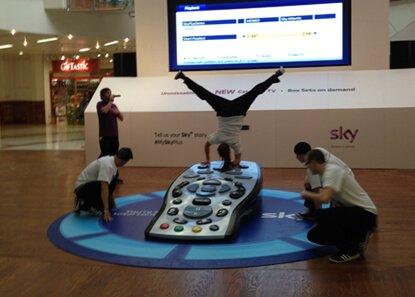 Dancer on Model of  Remote Control